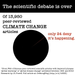 http://www.desmogblog.com/2012/11/15/why-climate-deniers-have-no-credibility-science-one-pie-chart