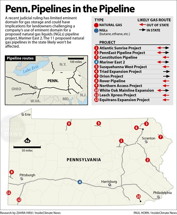 Pipeline Resistance